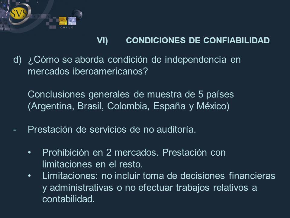 d)¿Cómo se aborda condición de independencia en mercados iberoamericanos? Conclusiones generales de muestra de 5 países (Argentina, Brasil, Colombia,