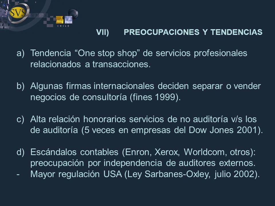 VII)PREOCUPACIONES Y TENDENCIAS a)Tendencia One stop shop de servicios profesionales relacionados a transacciones. b)Algunas firmas internacionales de
