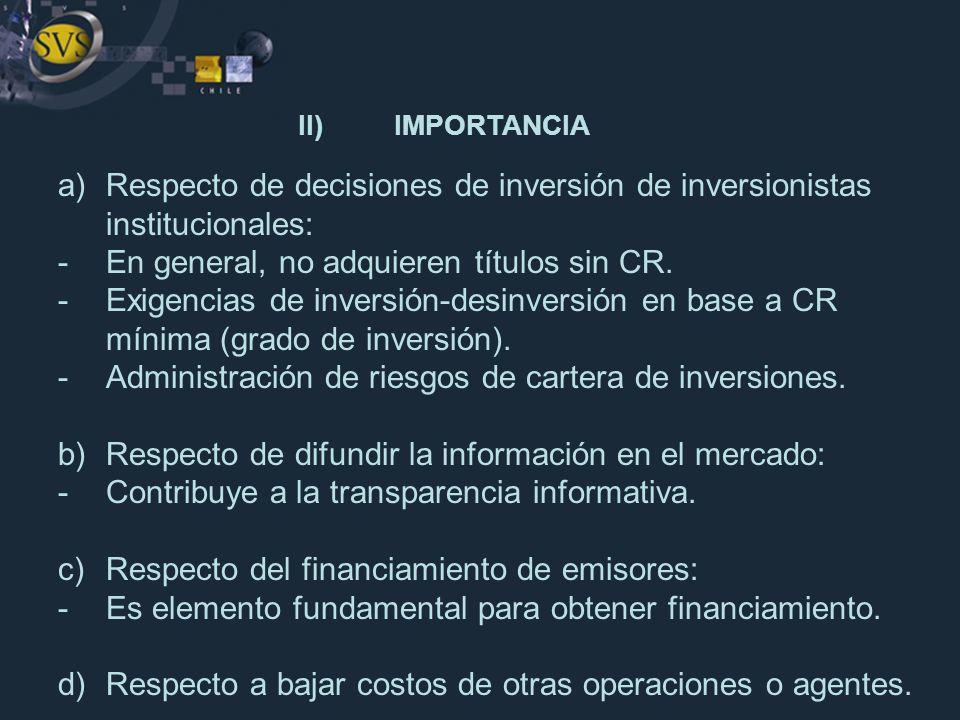 a)Respecto de decisiones de inversión de inversionistas institucionales: -En general, no adquieren títulos sin CR. -Exigencias de inversión-desinversi