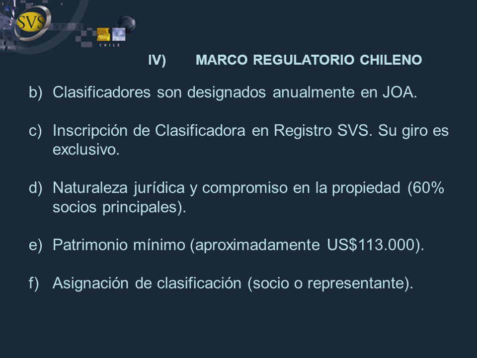 b)Clasificadores son designados anualmente en JOA. c)Inscripción de Clasificadora en Registro SVS. Su giro es exclusivo. d)Naturaleza jurídica y compr