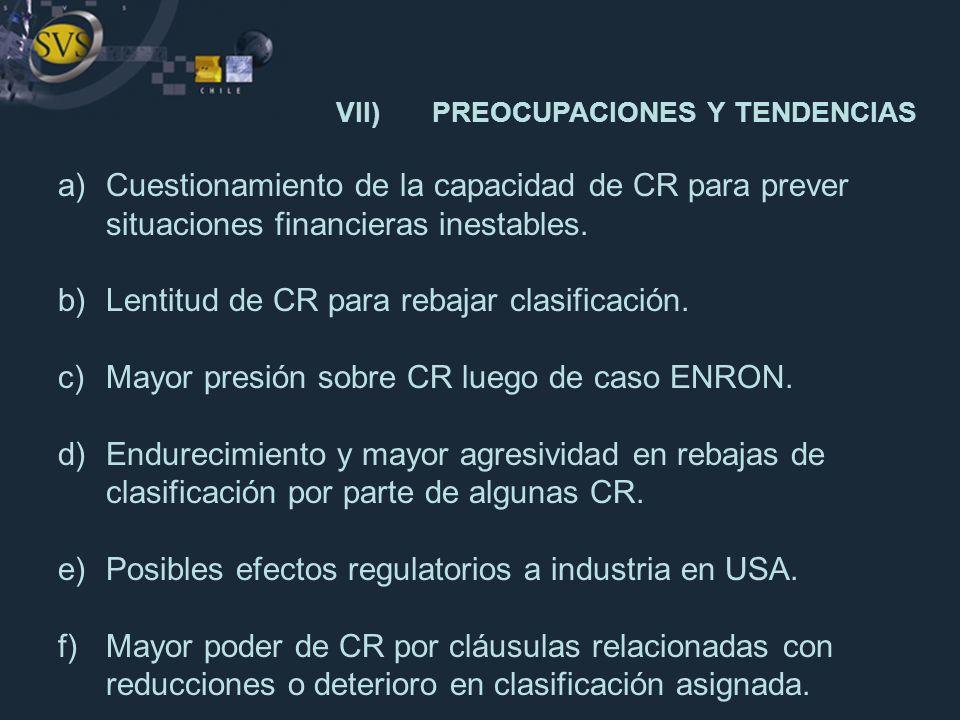 a)Cuestionamiento de la capacidad de CR para prever situaciones financieras inestables. b)Lentitud de CR para rebajar clasificación. c)Mayor presión s
