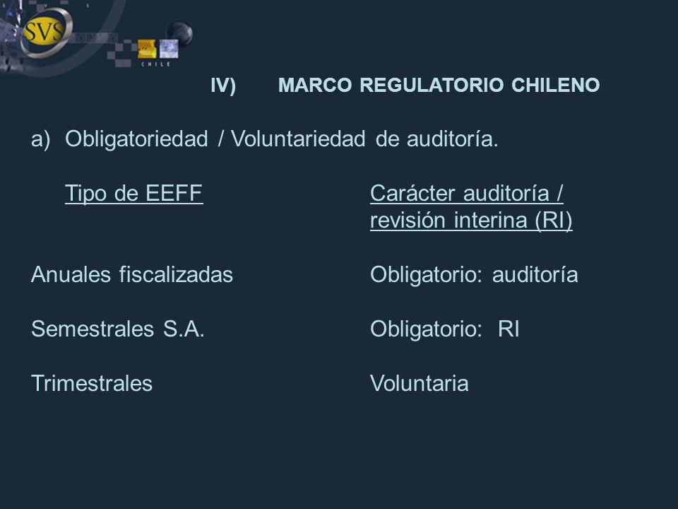 IV)MARCO REGULATORIO CHILENO a)Obligatoriedad / Voluntariedad de auditoría. Tipo de EEFFCarácter auditoría / revisión interina (RI) Anuales fiscalizad