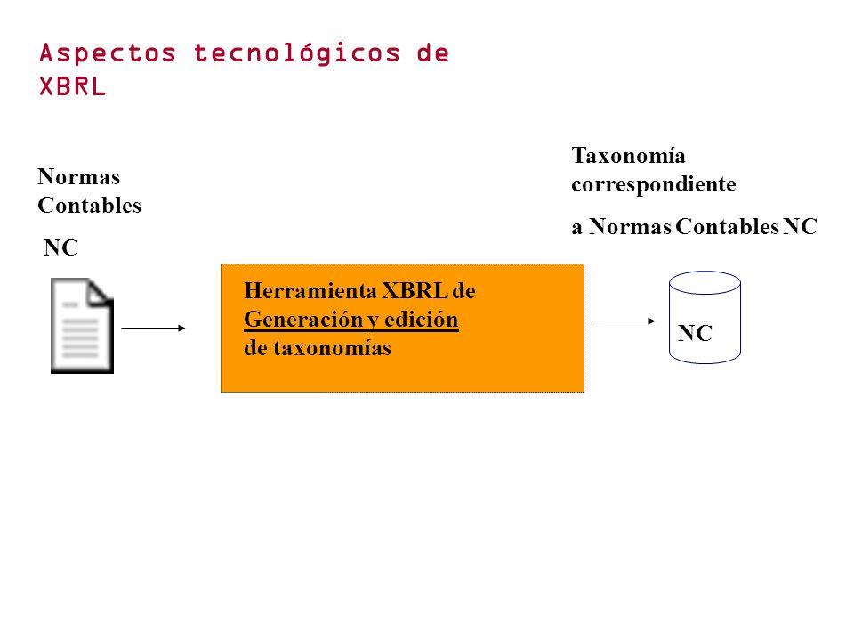 NC Taxonomía correspondiente a Normas Contables NC Herramienta XBRL de Generación y edición de taxonomías Normas Contables NC Aspectos tecnológicos de XBRL