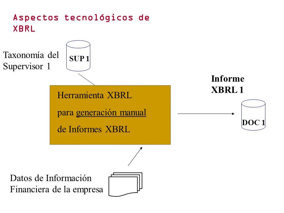SUP 1 Taxonomía del Supervisor 1 Herramienta XBRL para generación manual de Informes XBRL Informe XBRL 1 DOC 1 Datos de Información Financiera de la empresa Aspectos tecnológicos de XBRL