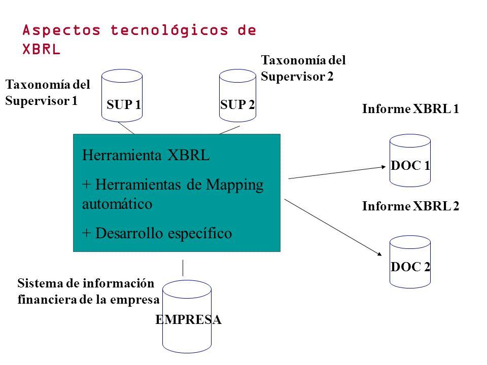 SUP 1SUP 2 Taxonomía del Supervisor 2 Taxonomía del Supervisor 1 Herramienta XBRL + Herramientas de Mapping automático + Desarrollo específico Sistema de información financiera de la empresa Informe XBRL 1 Informe XBRL 2 DOC 1 DOC 2 EMPRESA Aspectos tecnológicos de XBRL
