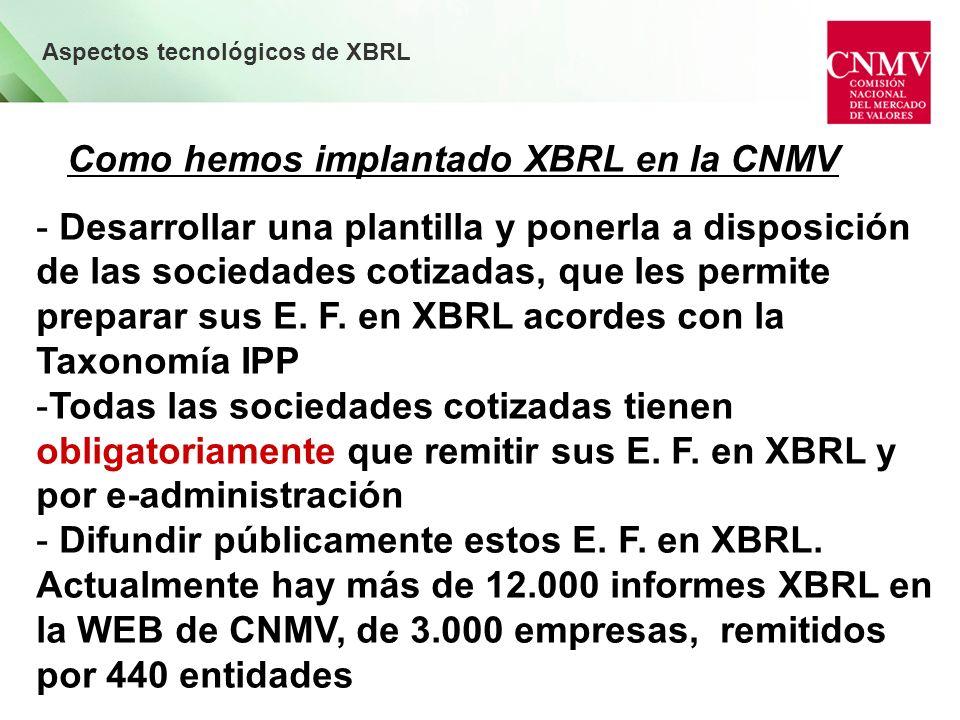 Aspectos tecnológicos de XBRL Como hemos implantado XBRL en la CNMV - Desarrollar una plantilla y ponerla a disposición de las sociedades cotizadas, que les permite preparar sus E.