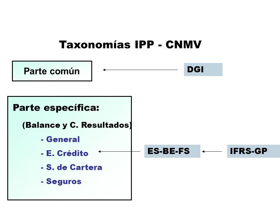 XBRL en la e-administración de la CNMV: taxonomías IPP Parte común Taxonomías IPP - CNMV DGI Parte específica: (Balance y C.