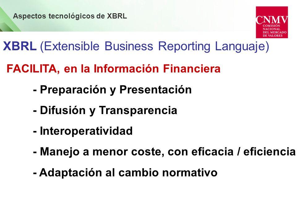 SUP 1 Taxonomía del Supervisor 1 Herramienta XBRL para presentación Presentación de Informe XBRL 1 DOC 1 Informe XBRL 1 Aspectos tecnológicos de XBRL