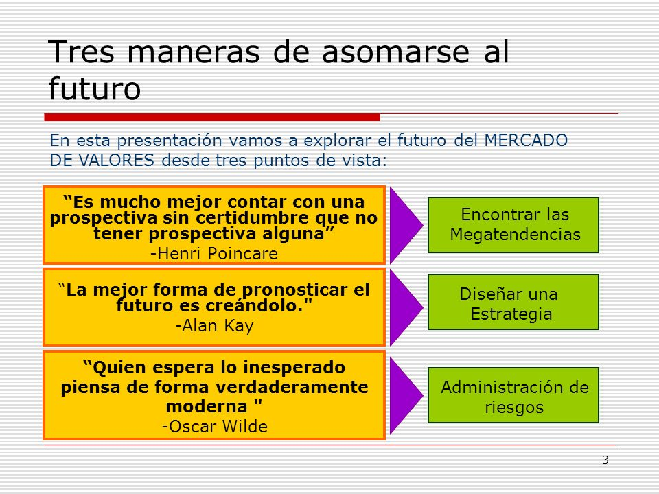 3 Tres maneras de asomarse al futuro Es mucho mejor contar con una prospectiva sin certidumbre que no tener prospectiva alguna -Henri Poincare Quien e