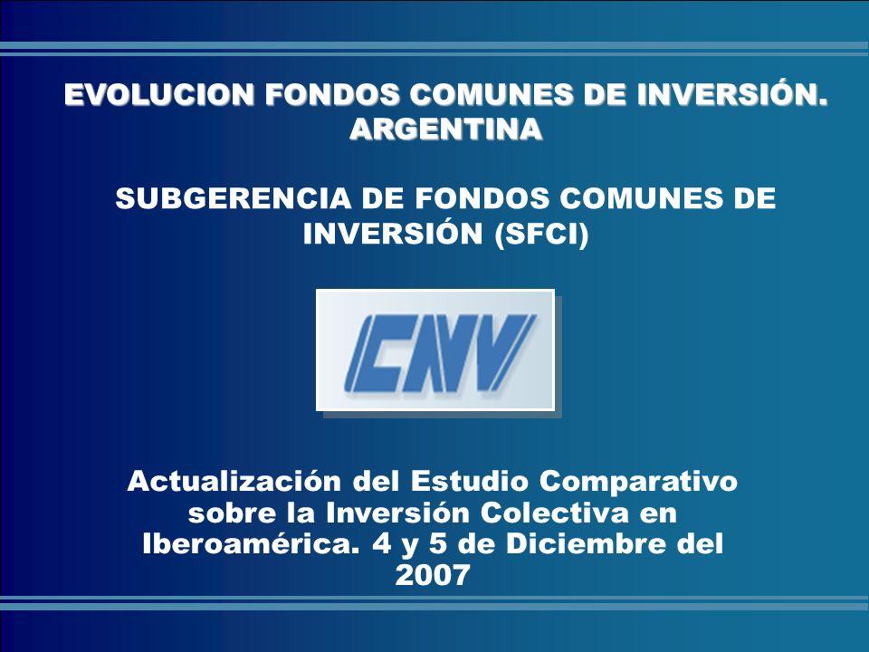 COMISIÓN NACIONAL DE VALORES Actualización del Estudio Comparativo sobre la Inversión Colectiva en Iberoamérica.
