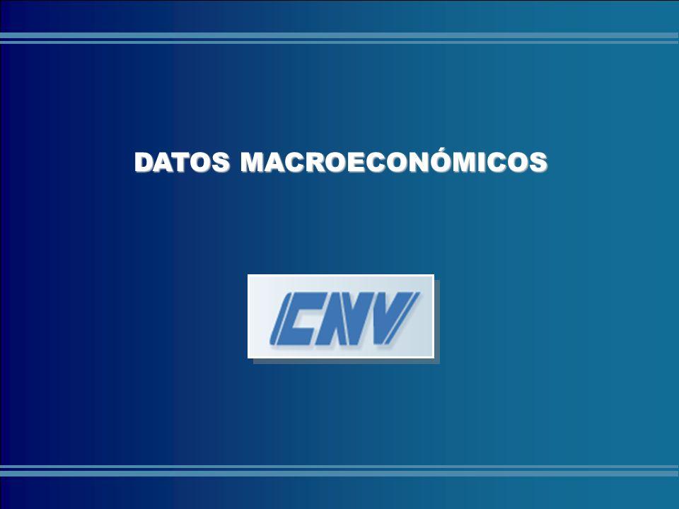 COMISIÓN NACIONAL DE VALORES DATOS MACROECONÓMICOS