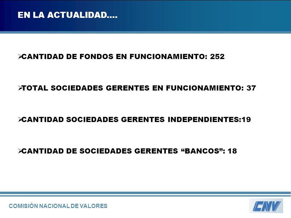 COMISIÓN NACIONAL DE VALORES EN LA ACTUALIDAD….