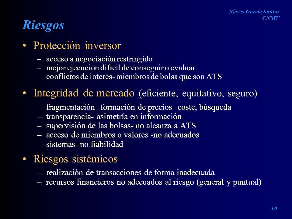 Riesgos Protección inversor –acceso a negociación restringido –mejor ejecución difícil de conseguir o evaluar –conflictos de interés- miembros de bols