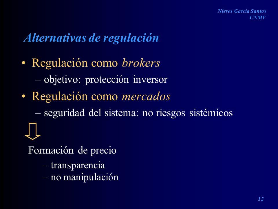 Alternativas de regulación Regulación como brokers –objetivo: protección inversor Regulación como mercados –seguridad del sistema: no riesgos sistémic
