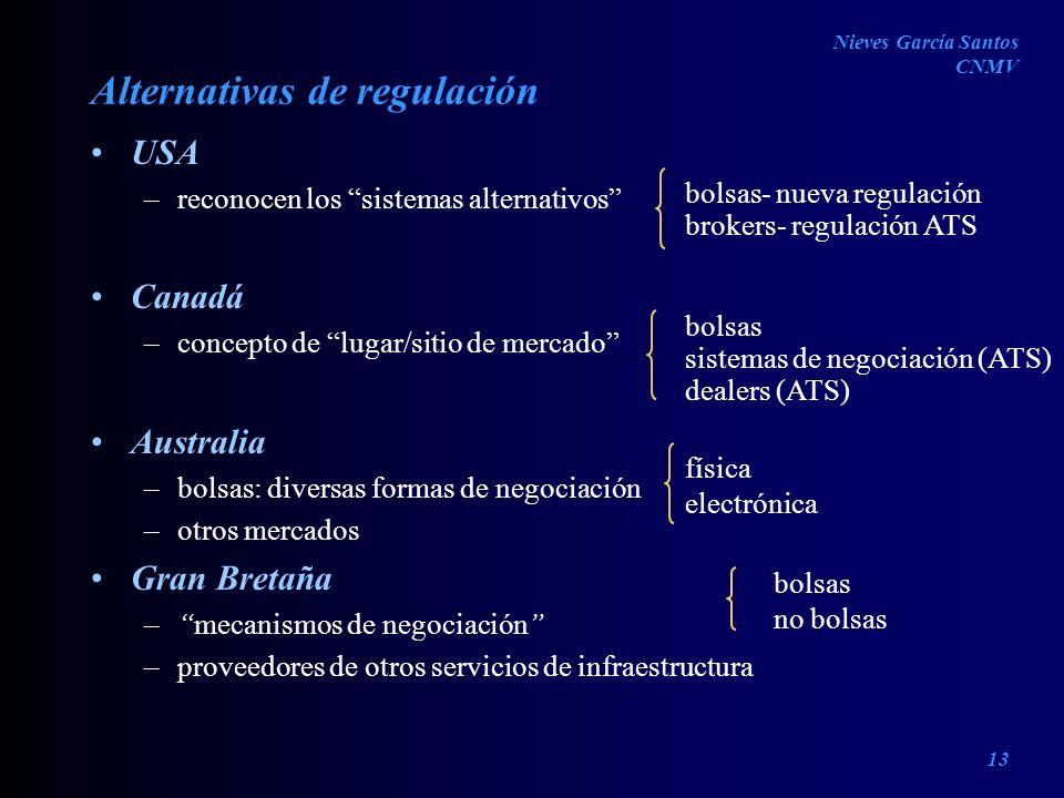 Alternativas de regulación USA –reconocen los sistemas alternativos Canadá –concepto de lugar/sitio de mercado Australia –bolsas: diversas formas de n