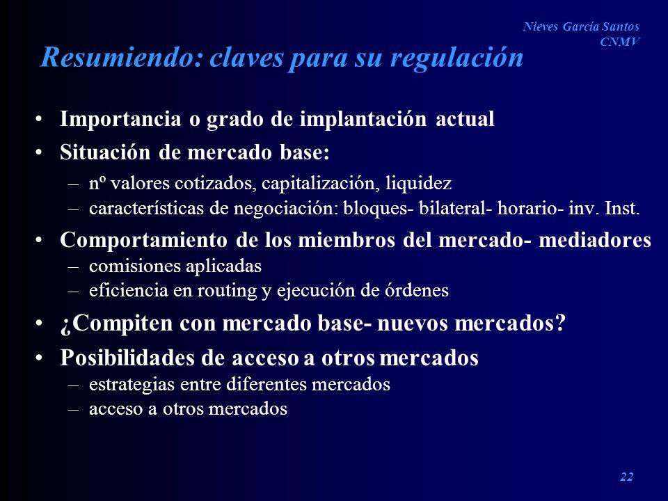 Resumiendo: claves para su regulación Importancia o grado de implantación actual Situación de mercado base: –nº valores cotizados, capitalización, liq