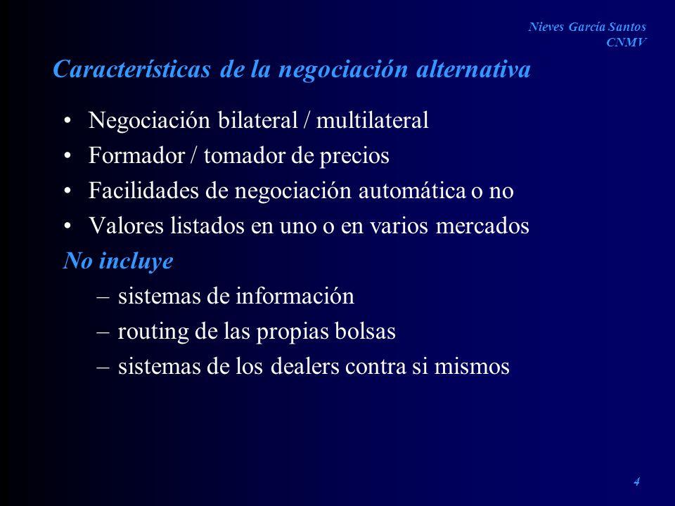 Características de la negociación alternativa Negociación bilateral / multilateral Formador / tomador de precios Facilidades de negociación automática