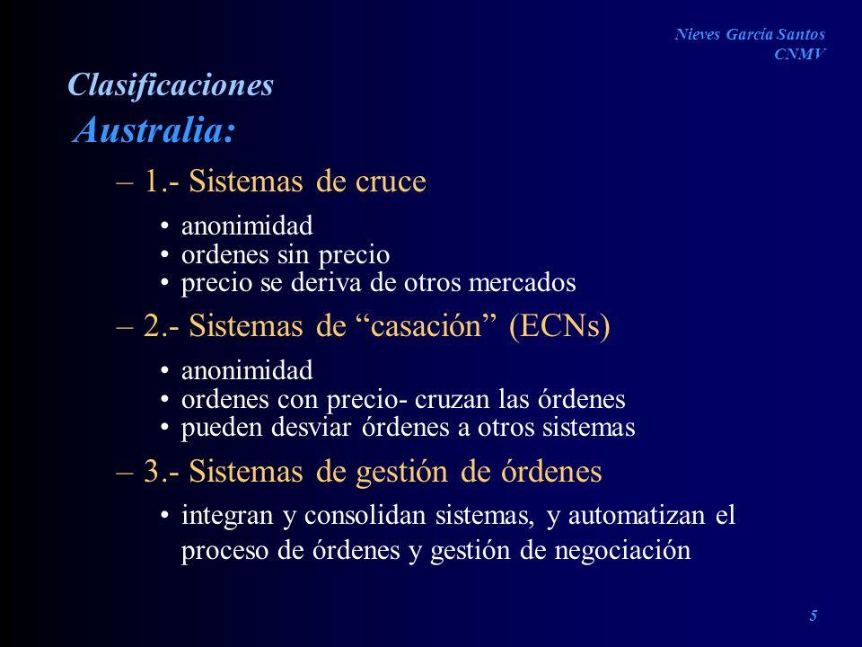 Clasificaciones Australia: –1.- Sistemas de cruce anonimidad ordenes sin precio precio se deriva de otros mercados –2.- Sistemas de casación (ECNs) an