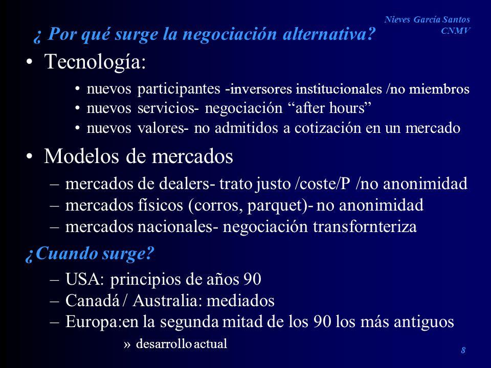¿ Por qué surge la negociación alternativa? Tecnología: nuevos participantes - inversores institucionales /no miembros nuevos servicios- negociación a