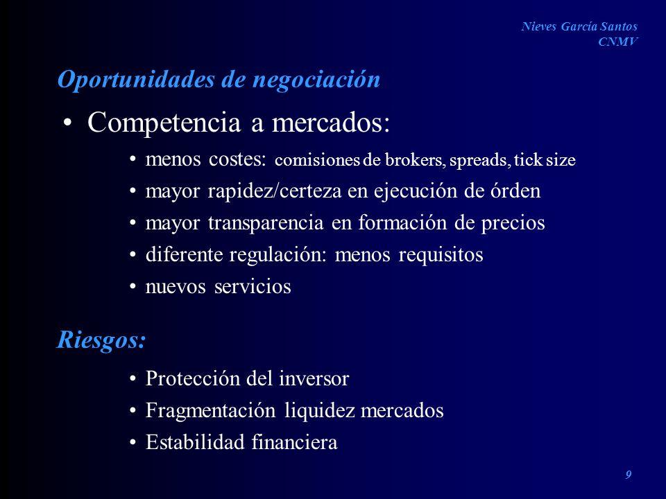 Oportunidades de negociación Competencia a mercados: menos costes: comisiones de brokers, spreads, tick size mayor rapidez/certeza en ejecución de órd