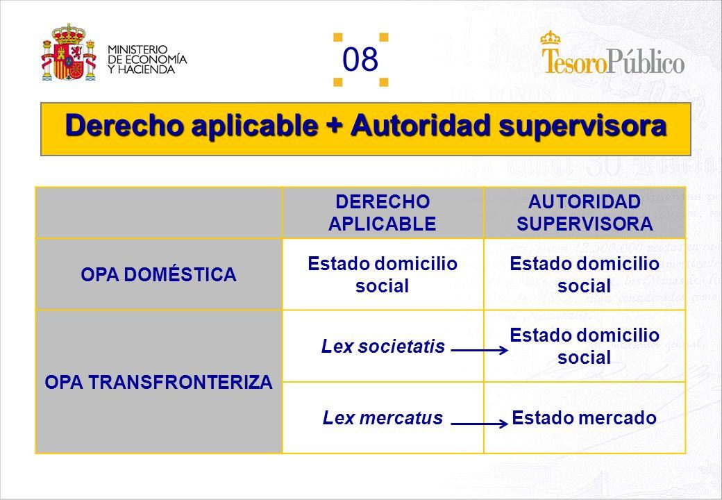 08 ¿Quiénes pueden ser autoridades supervisoras? Gran flexibilidad: podrán ser bien autoridades públicas, bien asociaciones u organismos privados reco