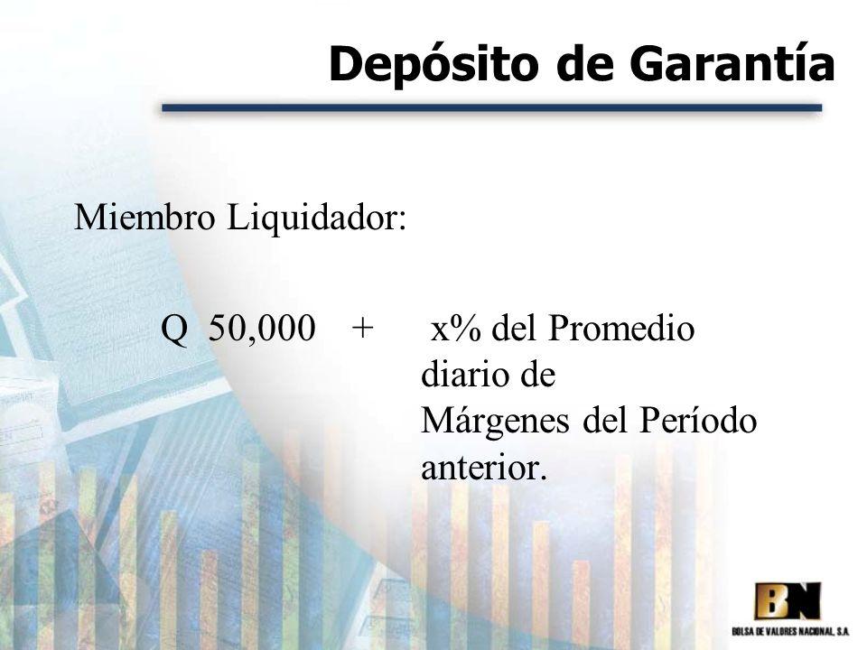 Depósito de Garantía Miembro Liquidador: Q 50,000 + x% del Promedio diario de Márgenes del Período anterior.
