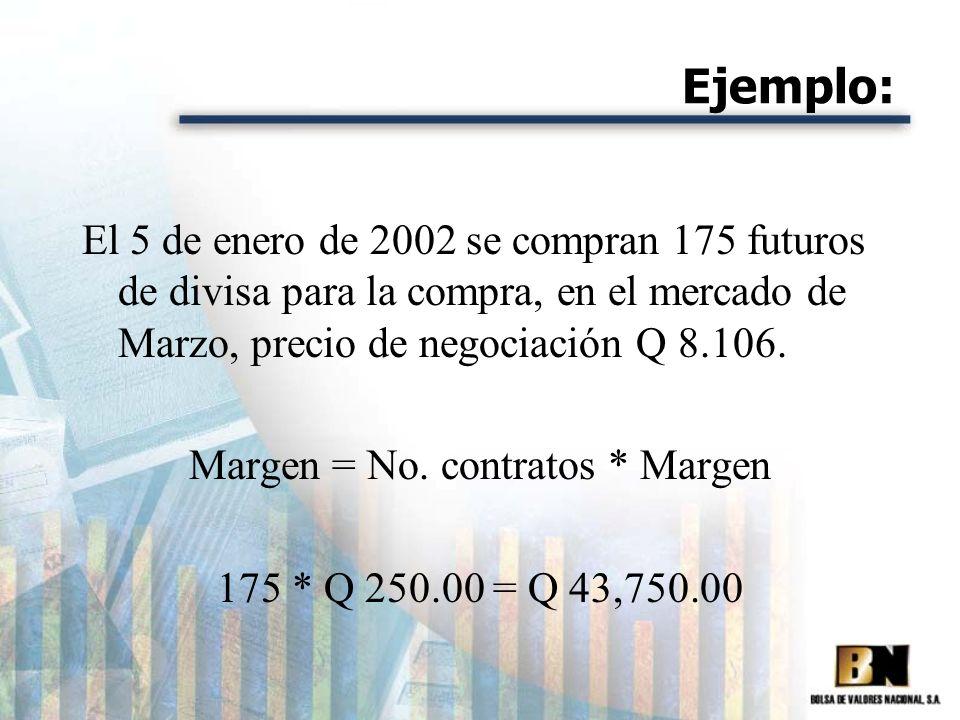 Ejemplo: El 5 de enero de 2002 se compran 175 futuros de divisa para la compra, en el mercado de Marzo, precio de negociación Q 8.106. Margen = No. co