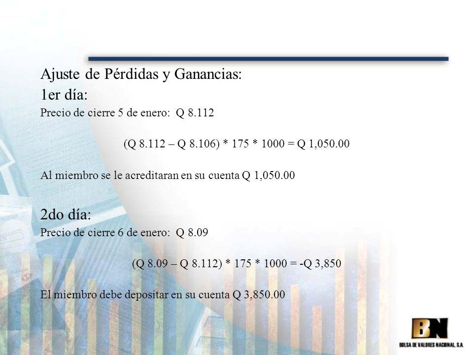 Ajuste de Pérdidas y Ganancias: 1er día: Precio de cierre 5 de enero: Q 8.112 (Q 8.112 – Q 8.106) * 175 * 1000 = Q 1,050.00 Al miembro se le acreditar