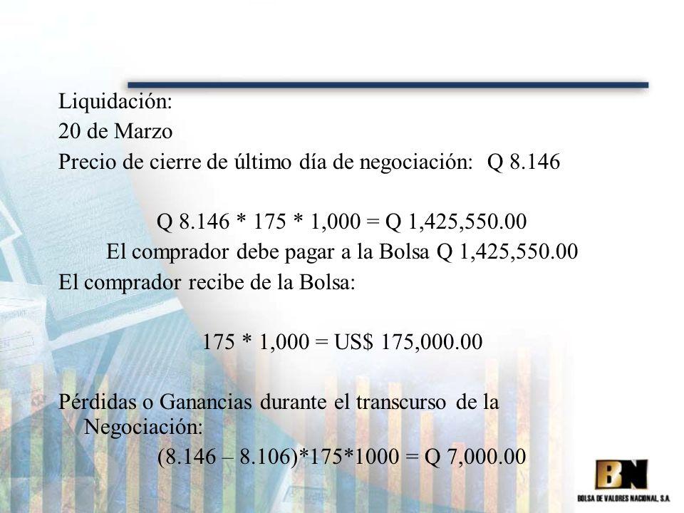 Liquidación: 20 de Marzo Precio de cierre de último día de negociación: Q 8.146 Q 8.146 * 175 * 1,000 = Q 1,425,550.00 El comprador debe pagar a la Bo