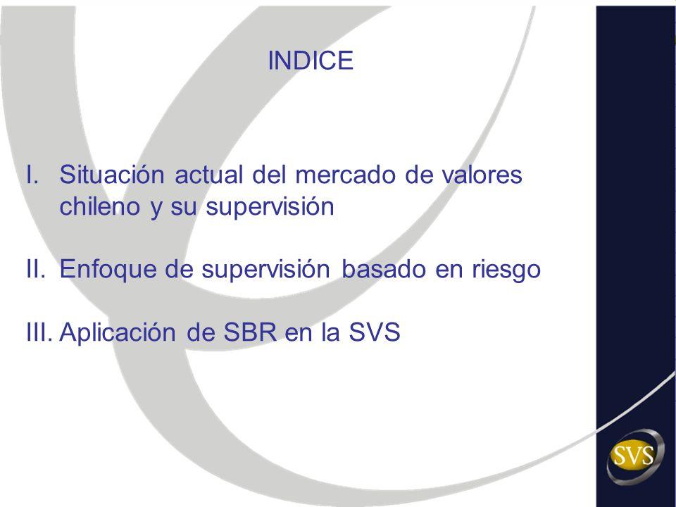 I.Situación actual del mercado de valores chileno y su supervisión II.Enfoque de supervisión basado en riesgo III.Aplicación de SBR en la SVS INDICE