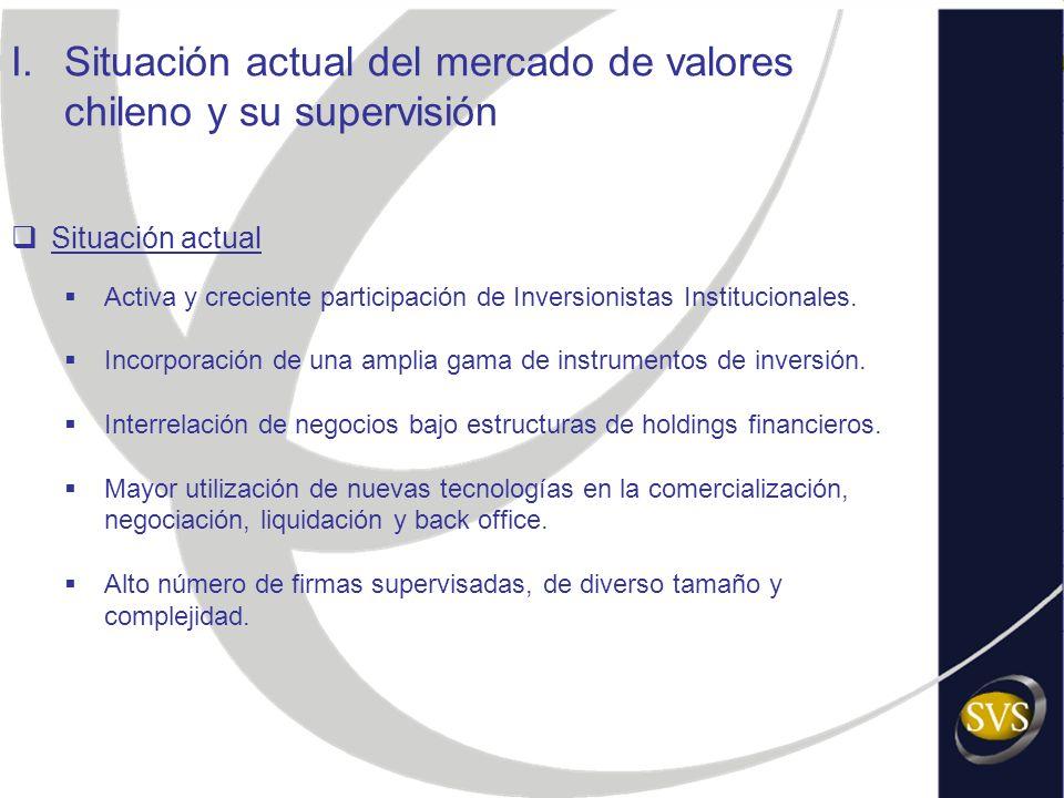 I.Situación actual del mercado de valores chileno y su supervisión Situación actual Activa y creciente participación de Inversionistas Institucionales