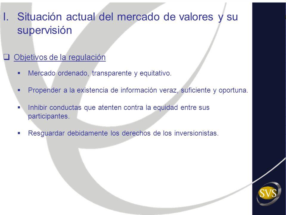I.Situación actual del mercado de valores y su supervisión Objetivos de la regulación Mercado ordenado, transparente y equitativo. Propender a la exis