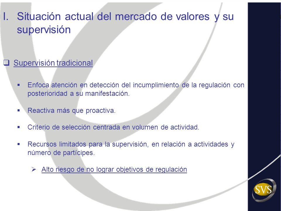 I.Situación actual del mercado de valores y su supervisión Supervisión tradicional Enfoca atención en detección del incumplimiento de la regulación co
