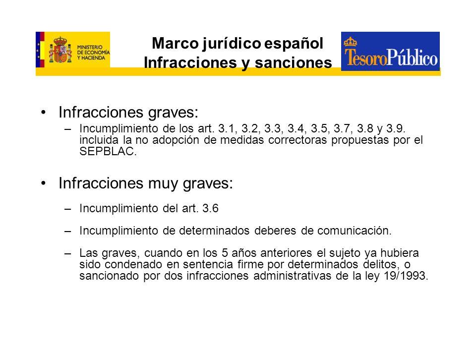 Marco jurídico español Infracciones y sanciones Infracciones graves: –Incumplimiento de los art. 3.1, 3.2, 3.3, 3.4, 3.5, 3.7, 3.8 y 3.9. incluida la