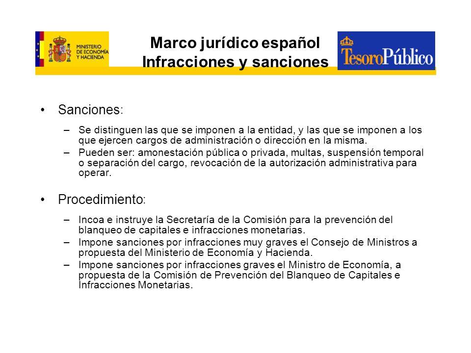Marco jurídico español Infracciones y sanciones Sanciones : –Se distinguen las que se imponen a la entidad, y las que se imponen a los que ejercen car