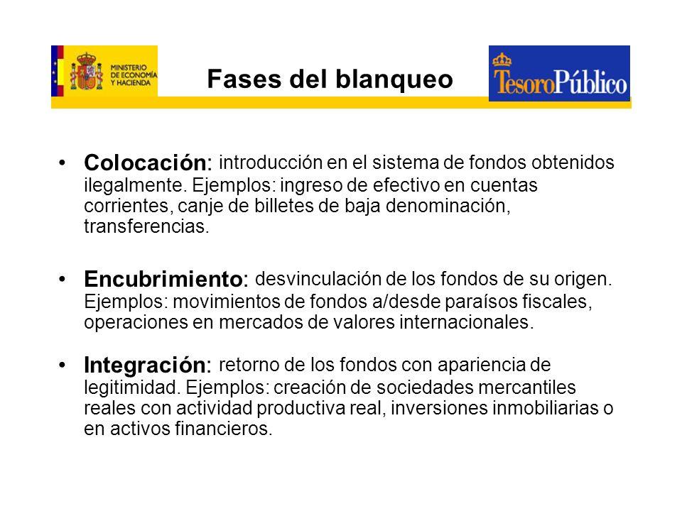 Fases del blanqueo Colocación: introducción en el sistema de fondos obtenidos ilegalmente. Ejemplos: ingreso de efectivo en cuentas corrientes, canje