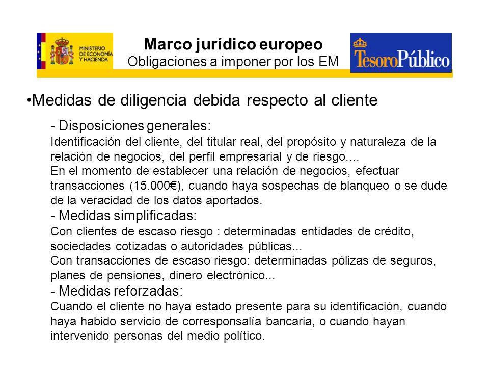 Marco jurídico europeo Obligaciones a imponer por los EM Medidas de diligencia debida respecto al cliente - Disposiciones generales: Identificación de