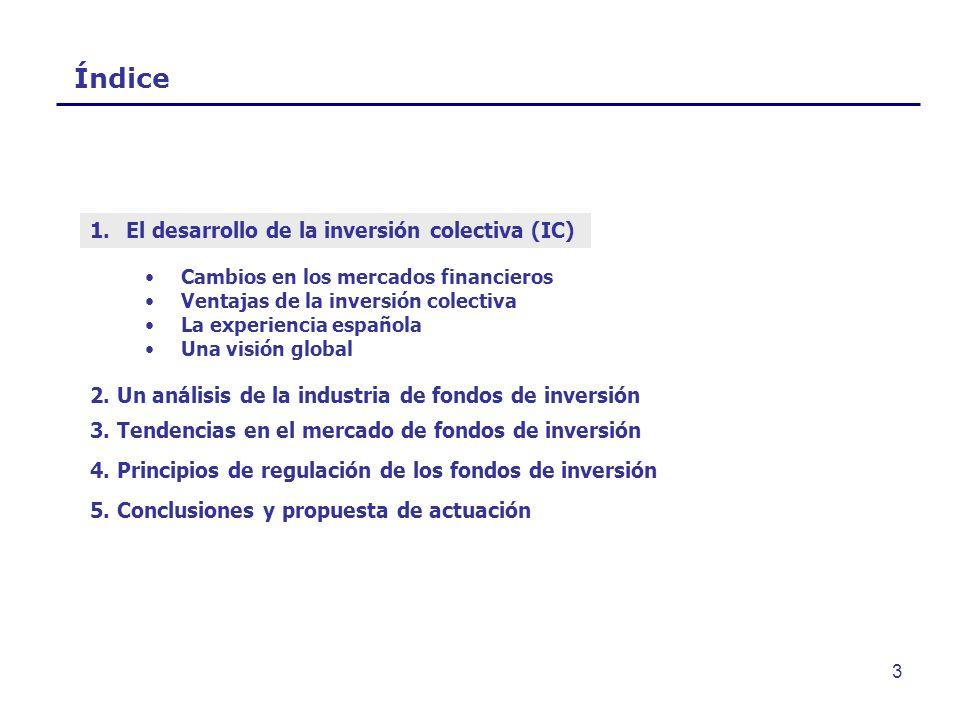 3 Índice 1.El desarrollo de la inversión colectiva (IC) 2. Un análisis de la industria de fondos de inversión 3. Tendencias en el mercado de fondos de