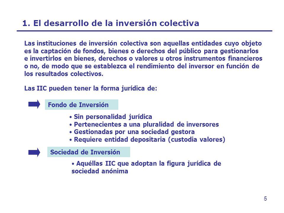 5 1. El desarrollo de la inversión colectiva Las IIC pueden tener la forma jurídica de: Fondo de Inversión Sociedad de Inversión Sin personalidad jurí