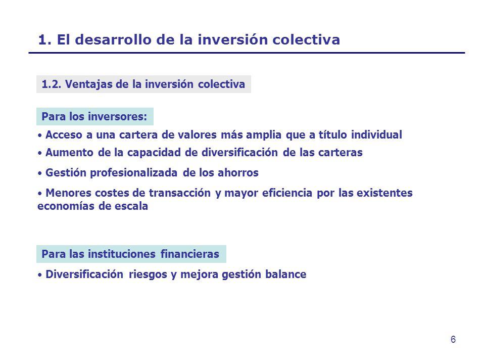 6 1. El desarrollo de la inversión colectiva Acceso a una cartera de valores más amplia que a título individual Para los inversores: Aumento de la cap