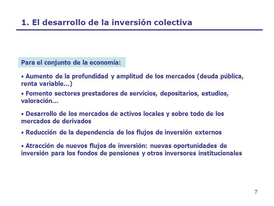 7 1. El desarrollo de la inversión colectiva Para el conjunto de la economía: Aumento de la profundidad y amplitud de los mercados (deuda pública, ren