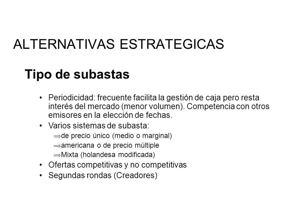 Tipo de subastas Periodicidad: frecuente facilita la gestión de caja pero resta interés del mercado (menor volumen).