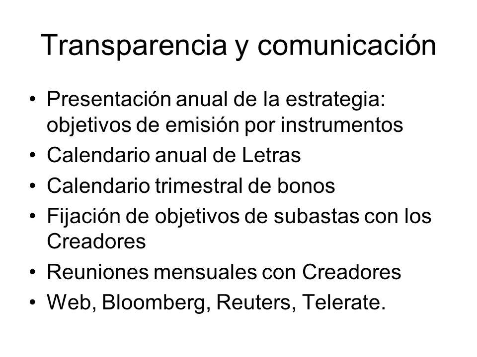 Transparencia y comunicación Presentación anual de la estrategia: objetivos de emisión por instrumentos Calendario anual de Letras Calendario trimestral de bonos Fijación de objetivos de subastas con los Creadores Reuniones mensuales con Creadores Web, Bloomberg, Reuters, Telerate.