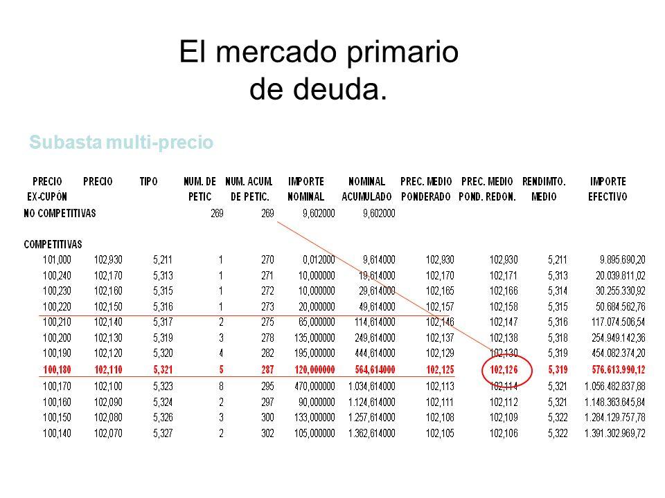 El mercado primario de deuda. Subasta multi-precio