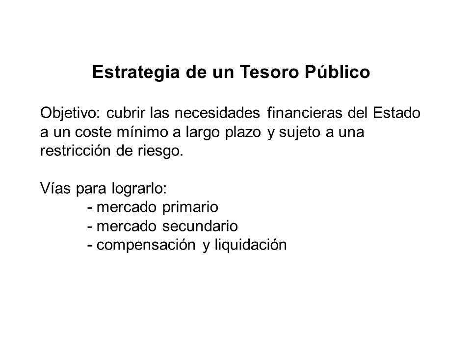 Objetivo: cubrir las necesidades financieras del Estado a un coste mínimo a largo plazo y sujeto a una restricción de riesgo.