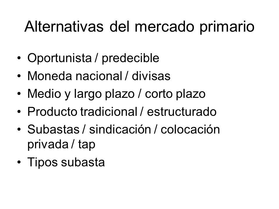 Alternativas del mercado primario Oportunista / predecible Moneda nacional / divisas Medio y largo plazo / corto plazo Producto tradicional / estructurado Subastas / sindicación / colocación privada / tap Tipos subasta