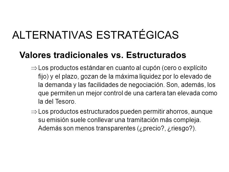 Valores tradicionales vs.