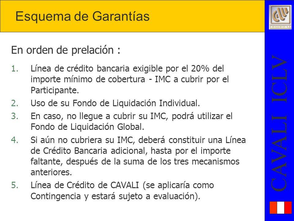 CAVALI ICLV En orden de prelación : 1.Línea de crédito bancaria exigible por el 20% del importe mínimo de cobertura - IMC a cubrir por el Participante.