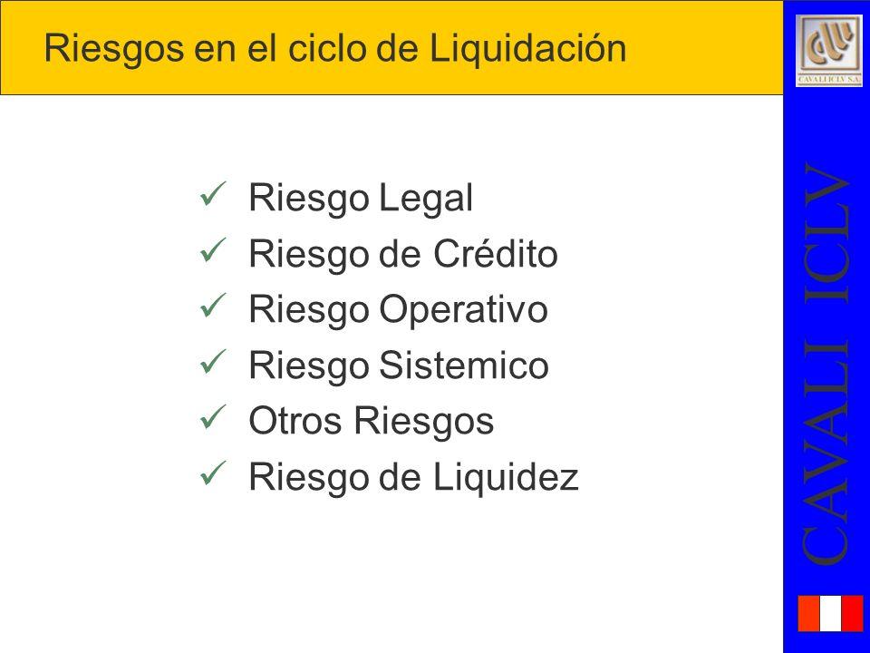 CAVALI ICLV Riesgo Legal Riesgo de Crédito Riesgo Operativo Riesgo Sistemico Otros Riesgos Riesgo de Liquidez Riesgos en el ciclo de Liquidación