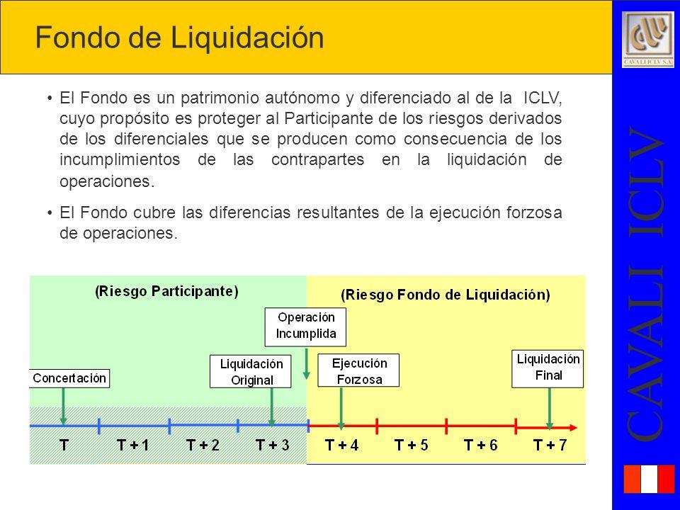 CAVALI ICLV El Fondo es un patrimonio autónomo y diferenciado al de la ICLV, cuyo propósito es proteger al Participante de los riesgos derivados de los diferenciales que se producen como consecuencia de los incumplimientos de las contrapartes en la liquidación de operaciones.